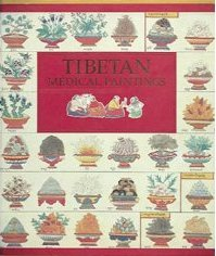 Tibetan Medical Paintings